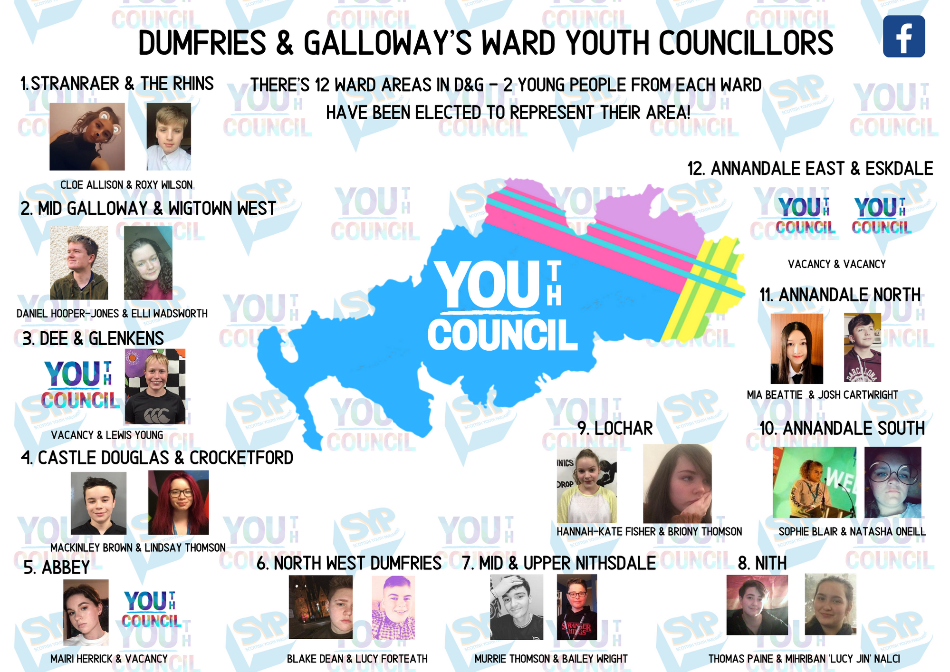 Visual of the current Dumfries and Galloway Youth Ward Councillors